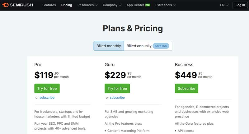 Semrush Pricing and Plans